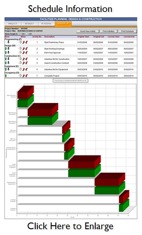 Schedule Information Thumbnail