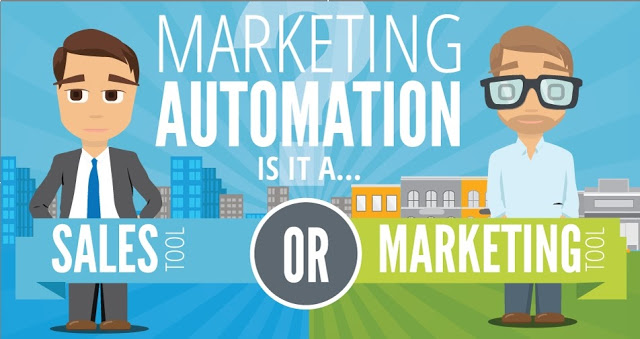 Lead Generation Automation