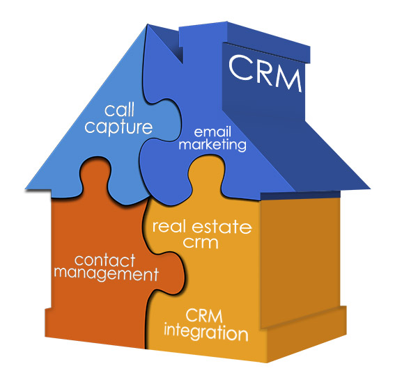 Real Estate CRM Integration
