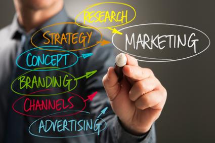 Marketing flow chart presentation